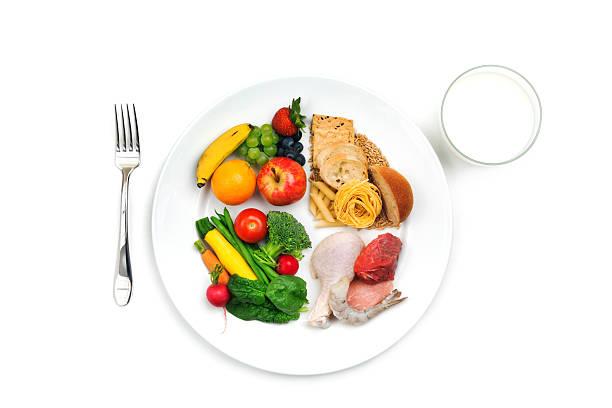 usda wählen sie meine teller basic food group gesunde ernährung empfehlung - gesunde huhn pasta stock-fotos und bilder