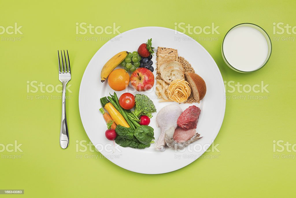 ChooseMyPlate Healthy Food and Plate of USDA Balanced Diet Recommendation stock photo