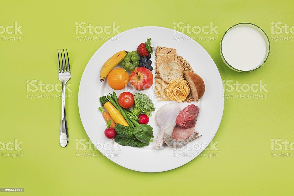 ChooseMyPlate assiette de nourriture saine et équilibrée recommandation par l'USDA - Photo