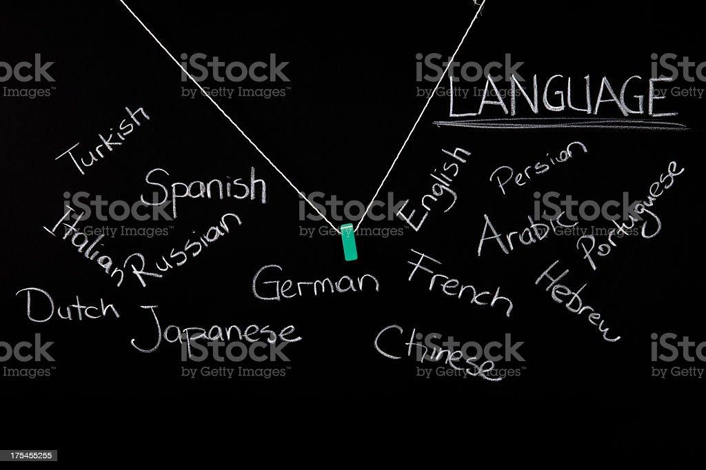 Choosing a language royalty-free stock photo
