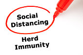 Choosing the Social Distancing vs Herd Immunity measures in pandemic situation. Concept about the Coronavirus Covid-19 outbreak.