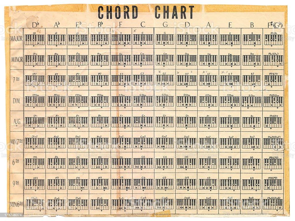 Chord chart stock photo