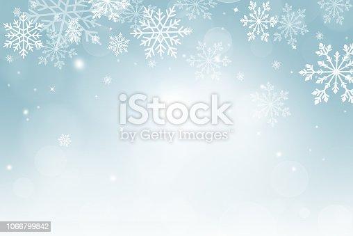 istock christmas background 1066799842