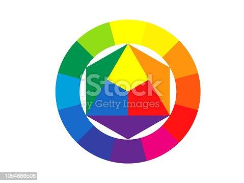 chromatic circle of Itten hi resolution