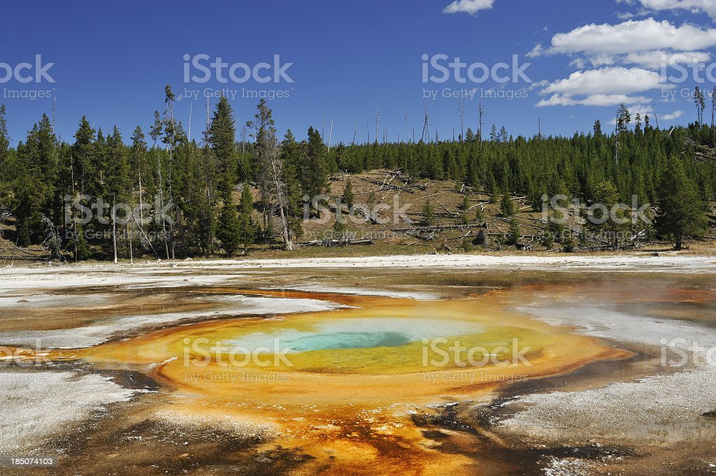 Chromatic Pool, Yellowstone stock photo