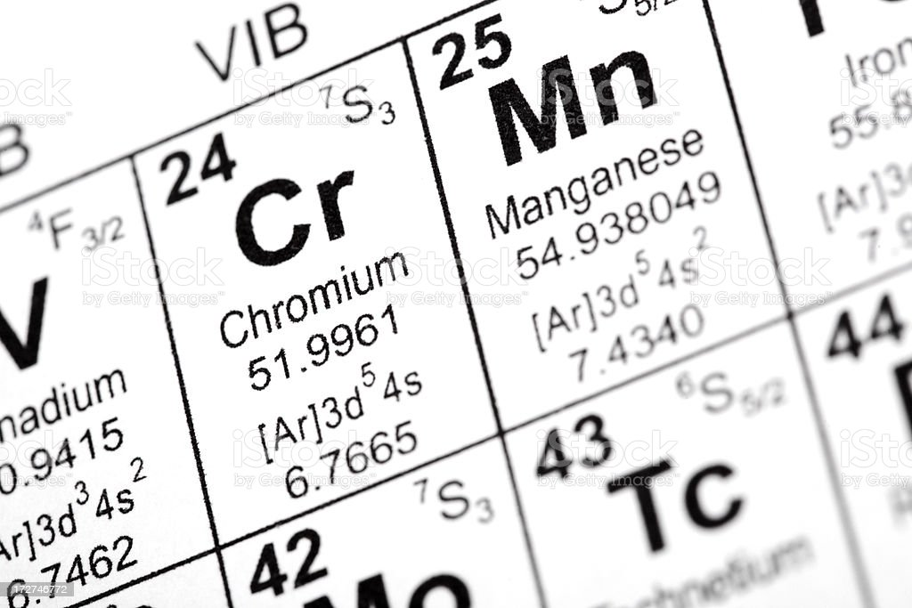 Chromium  and Manganese Element royalty-free stock photo