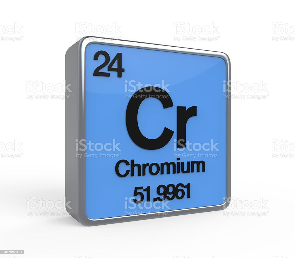 Chromium Element Periodic Table stock photo