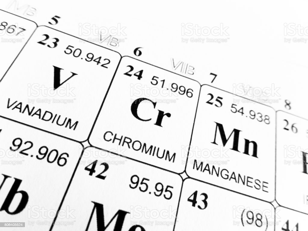 Periodic table mn choice image periodic table images what is mn on the periodic table image collections periodic mn symbol periodic table choice image gamestrikefo Gallery