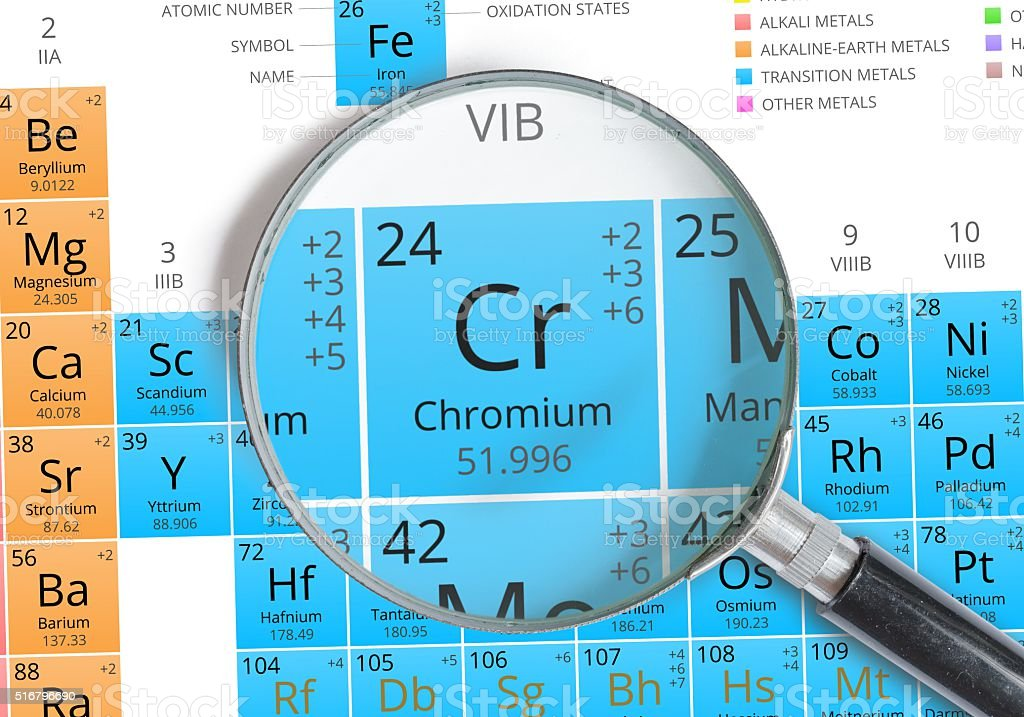 Chromium symbol - Element of the periodic table zoomed stock photo