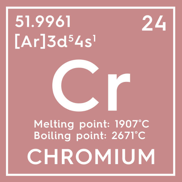 Royalty Free Chromium Element Symbol Pictures Images And Stock