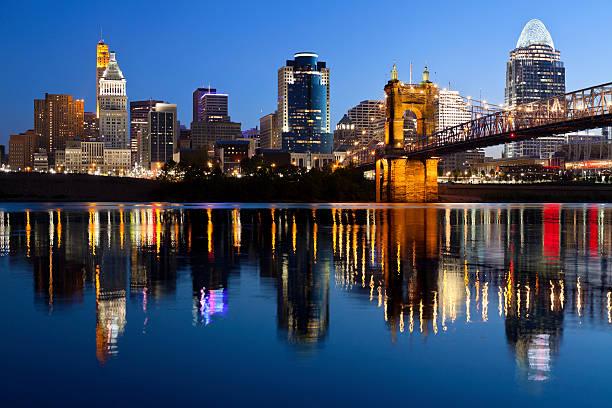 Cincinnati skyline. Image of Cincinnati and John A. Roebling Suspension Bridge at twilight. cincinnati stock pictures, royalty-free photos & images