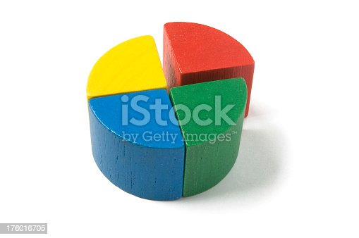 Circle graph in yellow, blue, green and red made from wooden blocks meaning 25 percent.