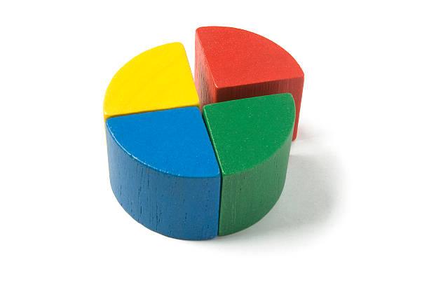 circle diagramm 25 prozent. - 25 cent stück stock-fotos und bilder