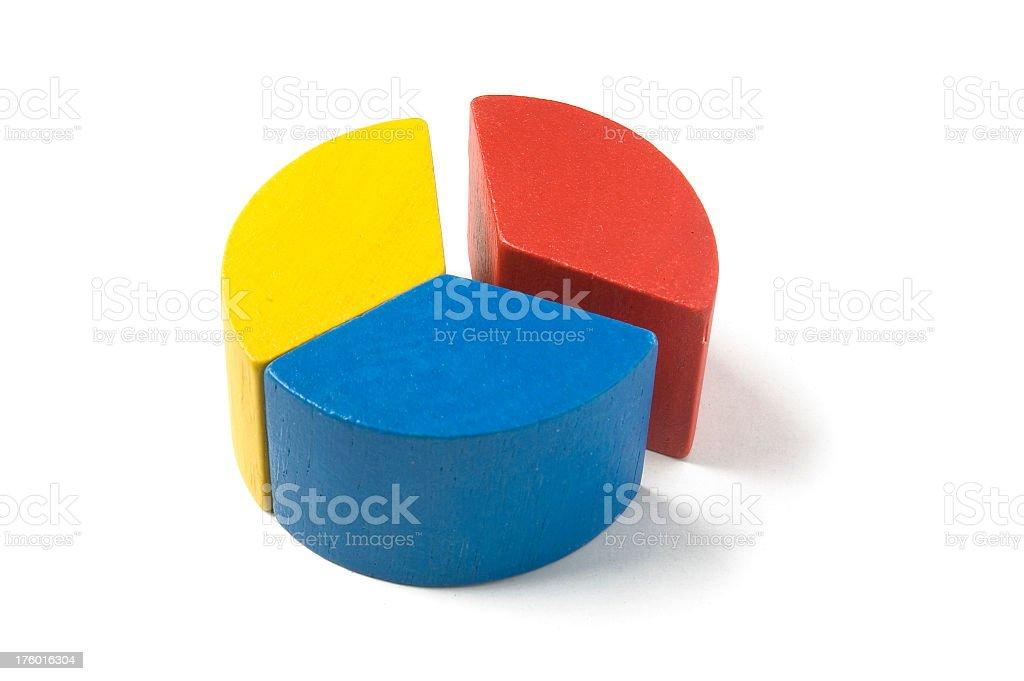 circle graph 33 percent stock photo