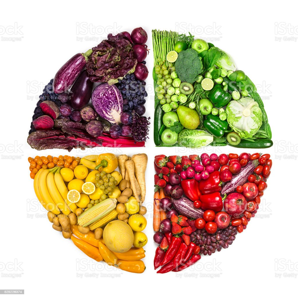 Circle of colorful fruits and vegetables stock photo