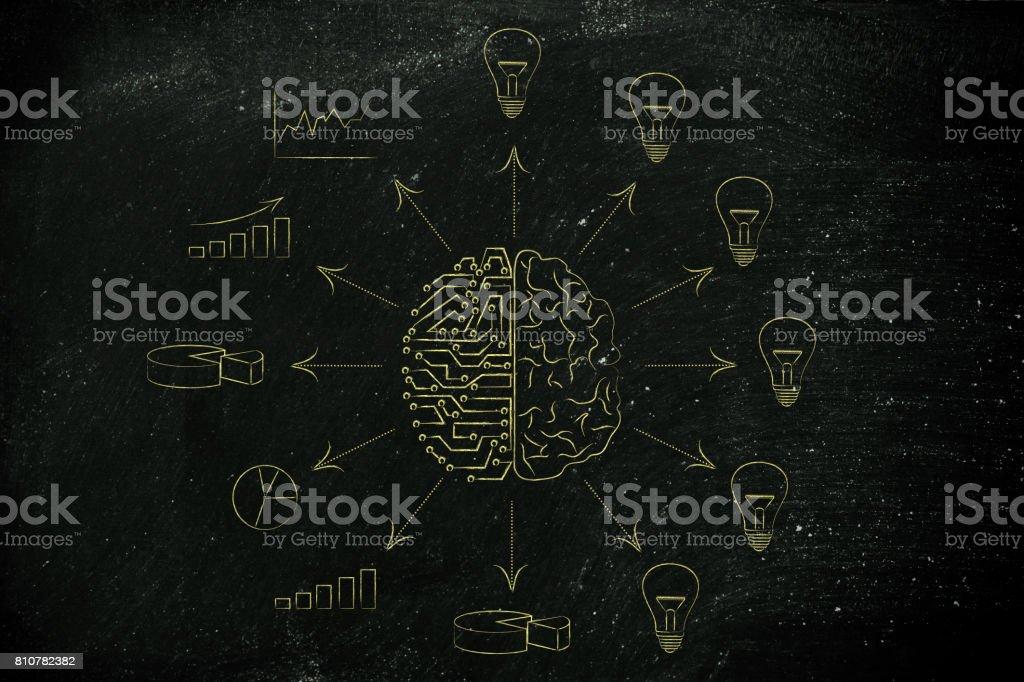 circuits & brain creating processed data vs ideas stock photo