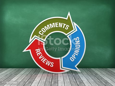 Circular Arrows Diagram with COMMENTS OPINIONS REVIEWS Words on Chalkboard Background - 3D Rendering