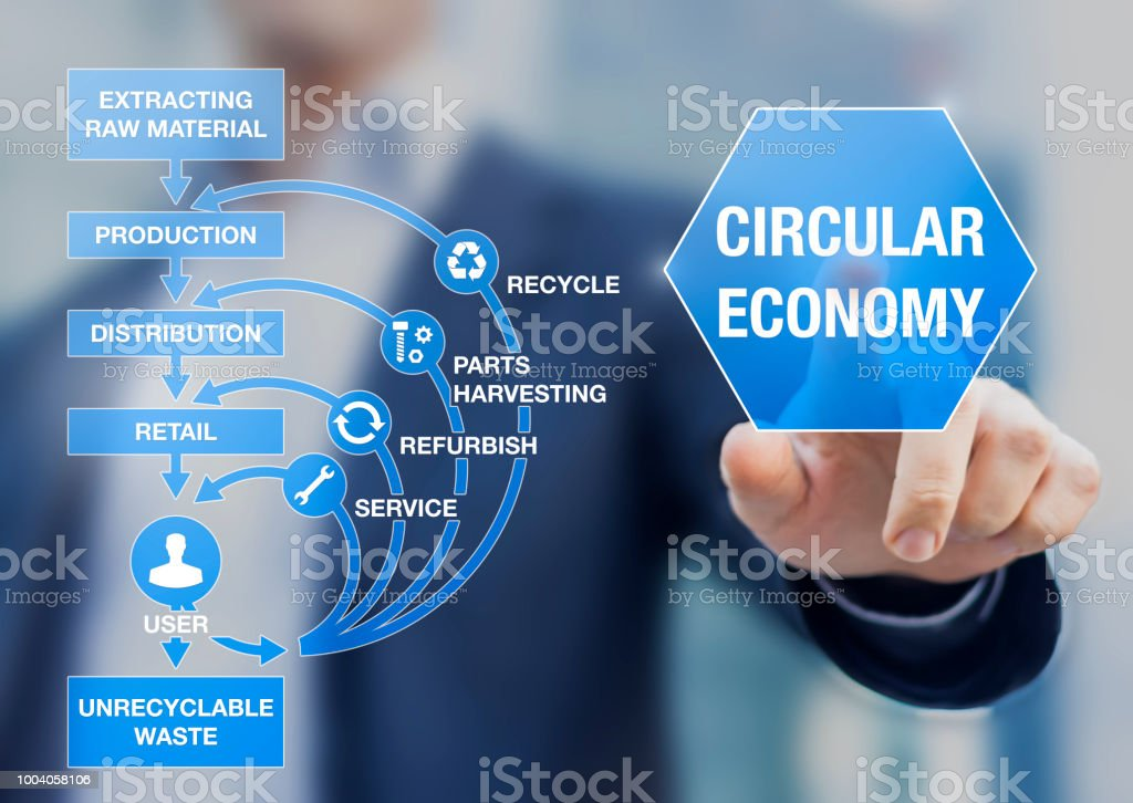 Circular economy business model for sustainable development system, decreasing natural resources needs and waste, recycle, reuse, refurbish, improve product lifecycle, businessman presentation stock photo