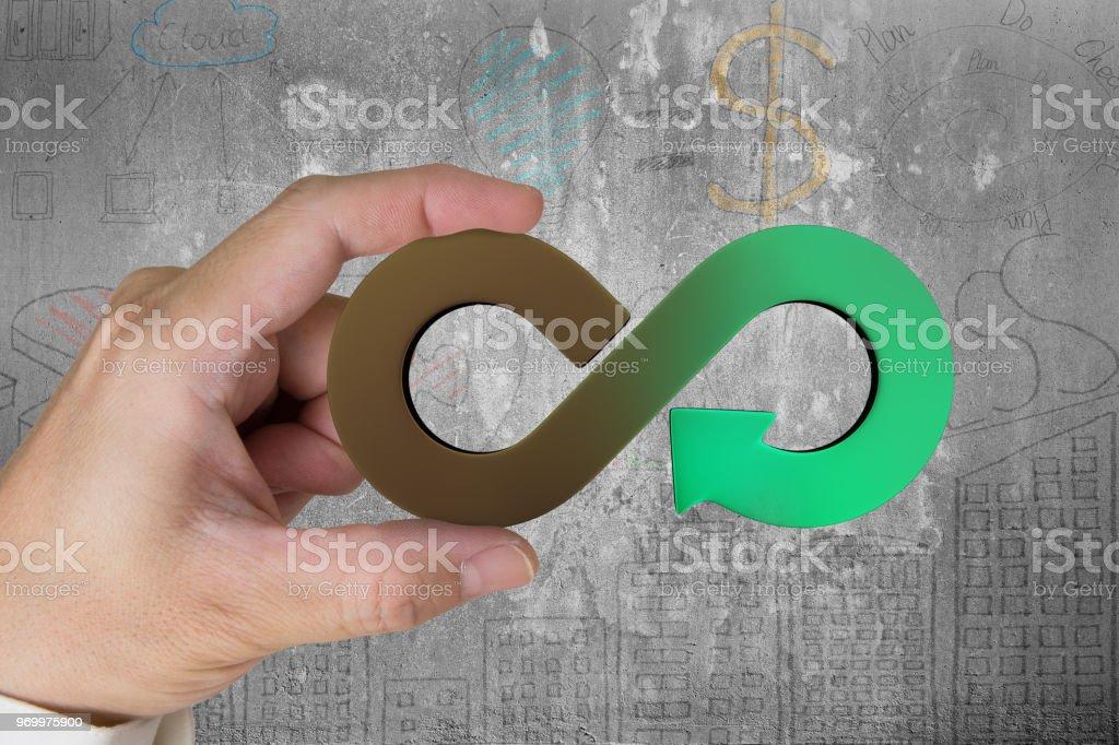 Kreislaufwirtschaft Konzept. – Foto