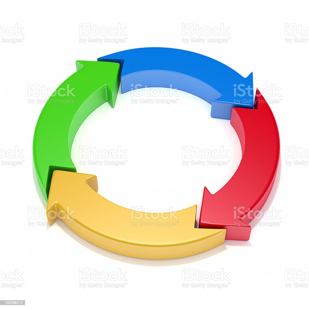 Circular flow diagram stock photo 155286412 istock circular flow diagram royalty free stock photo pooptronica