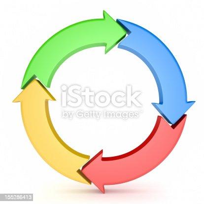 istock Circular Flow Diagram 155286413