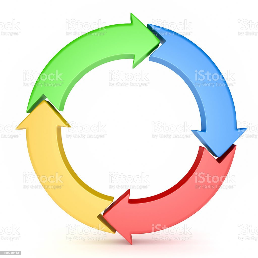 Circular Flow Diagram stock photo