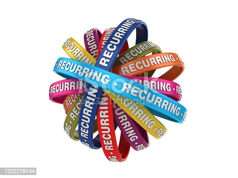 Circular Ribbons with RECURRING Word - White Background - 3D Rendering