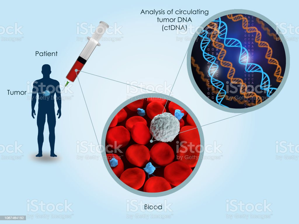 Circulating tumor DNA stock photo