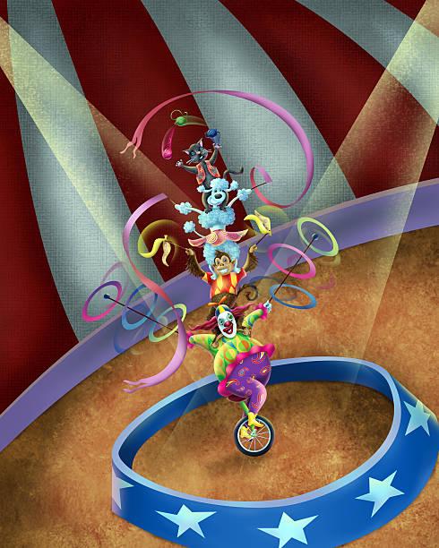Circus act picture id153495578?b=1&k=6&m=153495578&s=612x612&w=0&h=wrwykqmj7pfyk9ffkdztskxiujo6iyvl4snxh562v9e=