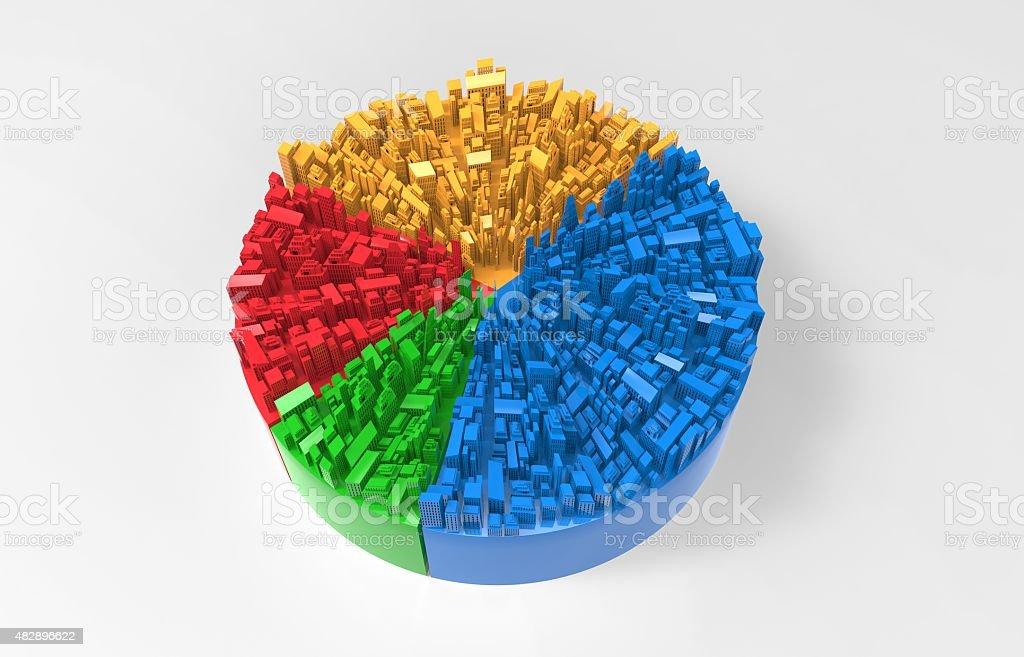 city demographic pie chart measurements stock photo