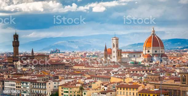 City of florence picture id498370870?b=1&k=6&m=498370870&s=612x612&h=qgtppszksbgxmegdsnou7zbwrz5lqgambyxthmqvfhe=
