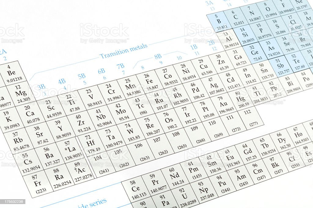 Classic and simple periodic table stock photo