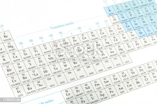 Classic And Simple Periodic Table Stock Photo More Pictures Of