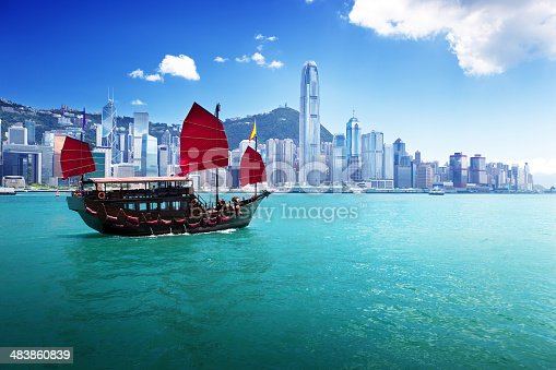 The Hong Kong skyline from the harbor at daytime.  The water is blue-green, and a traditional Chinese junk ship with square red sails is in the water in the foreground.  The buildings in the skyline are of various heights and mostly white in front of a hillside covered with smaller buildings under a blue sky.