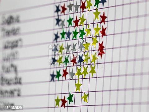Classroom Student Star Sticker Award Progress Chart