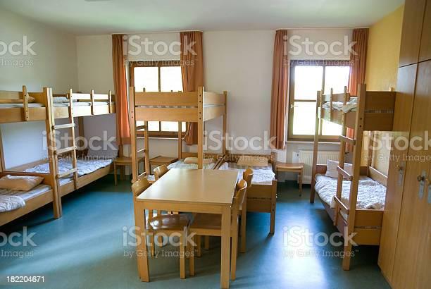 Clear inn room in youth hostel picture id182204671?b=1&k=6&m=182204671&s=612x612&h=5czvx6ry sfabyimddoic7cnxdywvunrsiyy5cgju48=