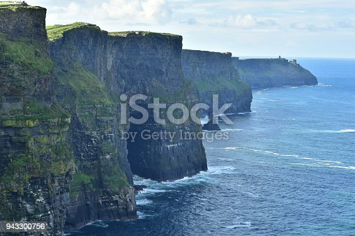 Cliffs of Moher in morning when rocky cliffs are in deep shadow.