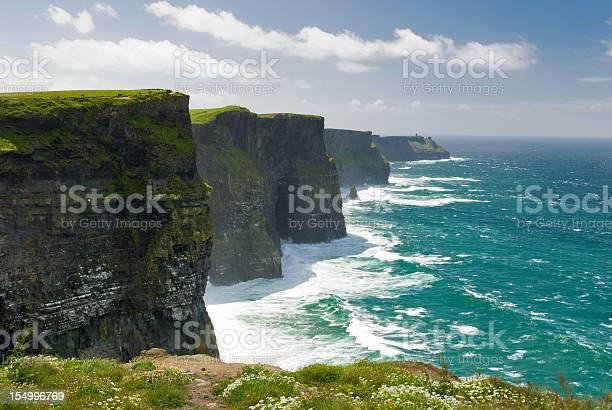 Cliffs of moher picture id154996769?b=1&k=6&m=154996769&s=612x612&h=f5570yf50tg6qk wbmhfvw l0hr39dcccuscr1fuxjy=