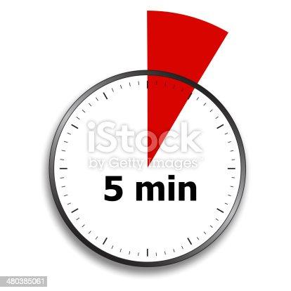 1054812046 istock photo clock face stopwatch 480385061