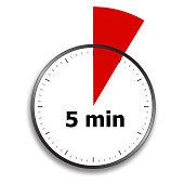 istock clock face stopwatch 480385061