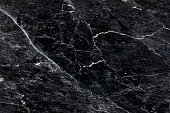 Close up of black and white marble textured surface