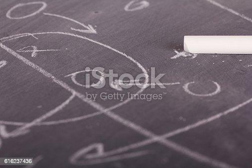 istock Close up of blackboard for coaching tactics 616237436