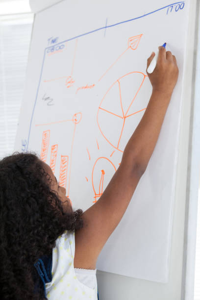 close up of businesswoman writing on whiteboard - 8 infographic stock photos and pictures