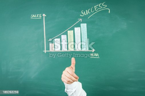 1148553584istockphoto Close up of Chalkboard with Finance Business Graph 185263259