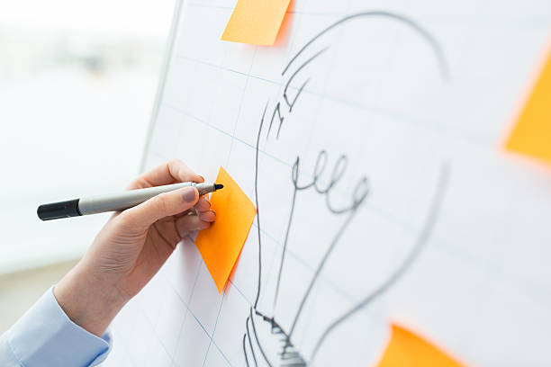 close up of hand drawing light bulb on flip chart business, people, idea, startup and education concept - close up of hand with marker drawing light bulb or writing to sticker on flip chart at office flipchart stock pictures, royalty-free photos & images