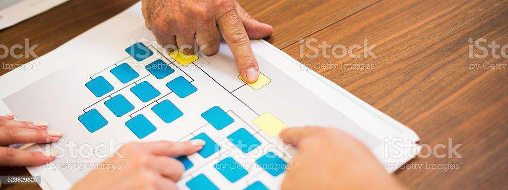Panoramic shot of business people working on organization chart.