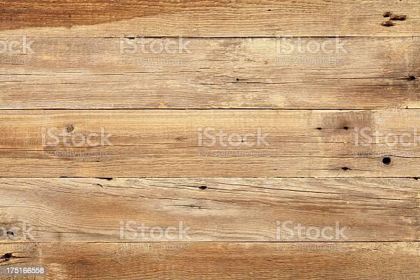 Close view of wooden plank table picture id175166558?b=1&k=6&m=175166558&s=612x612&h=hf6qpmhvgcilxyk0s2xlctu3gjm9yxysdnrjp 5pbrs=