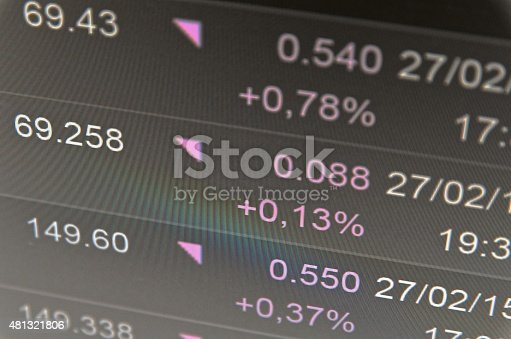 istock Close-up computer monitor with trading software 481321806