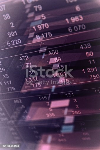 istock Close-up computer monitor with trading software 481334494