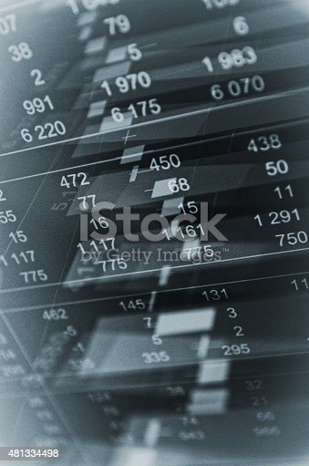 istock Close-up computer monitor with trading software 481334498